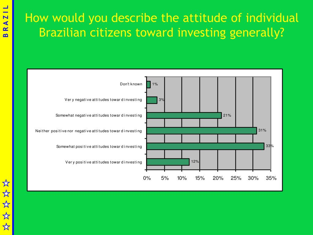 How would you describe the attitude of individual Brazilian citizens toward investing generally?