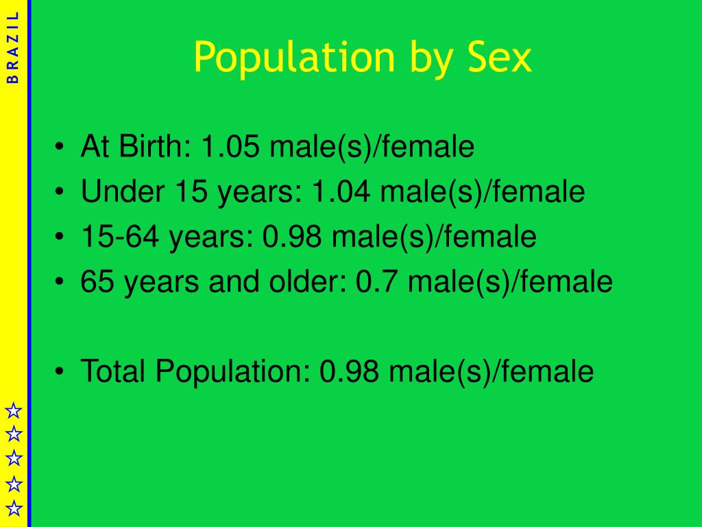 Population by Sex