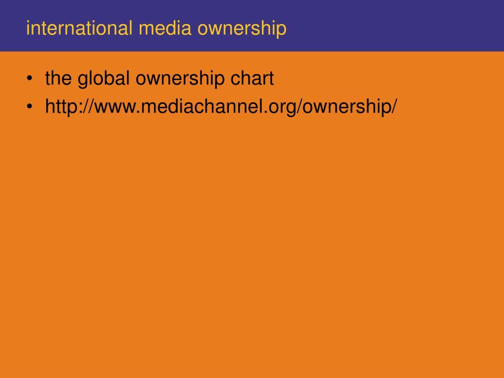 international media ownership
