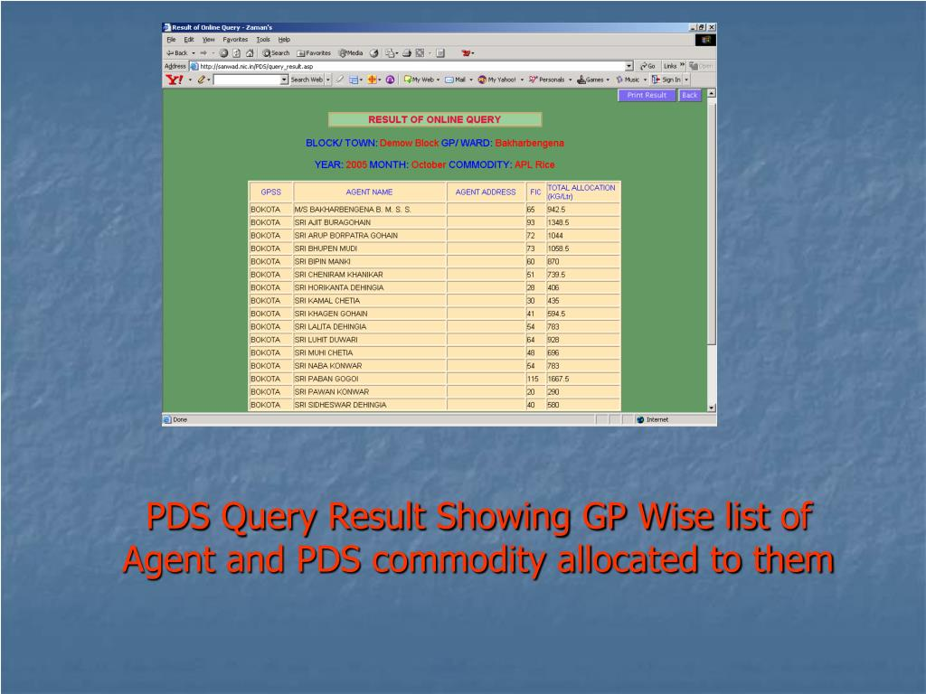 PDS Query Result Showing GP Wise list