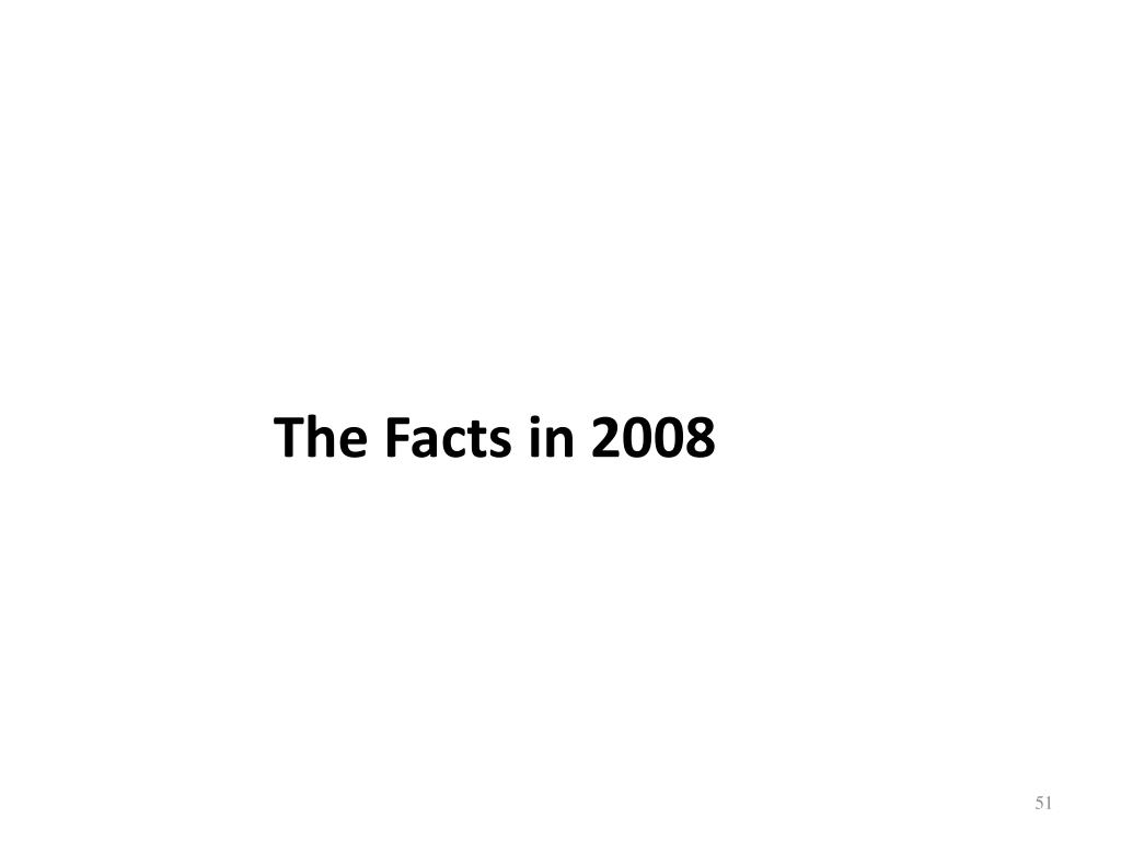 The Facts in 2008