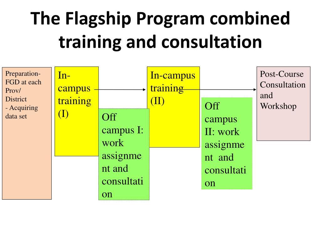 In-campus training (I)