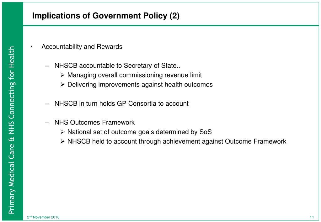 Implications of Government Policy (2)