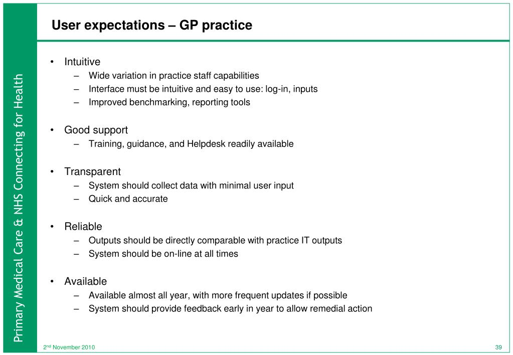 User expectations – GP practice