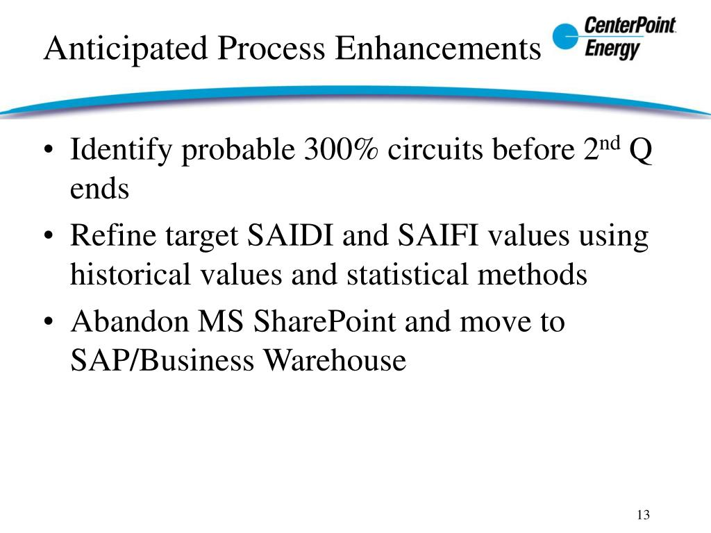 Identify probable 300% circuits before 2