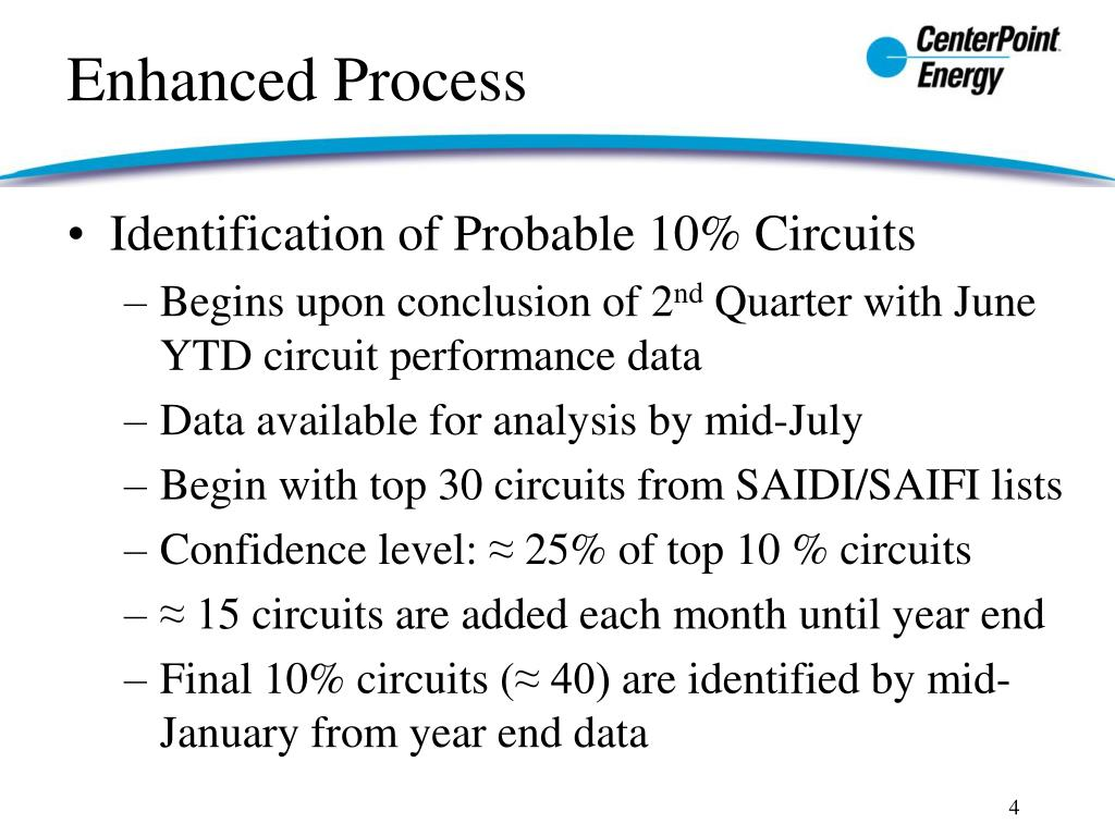Identification of Probable 10% Circuits