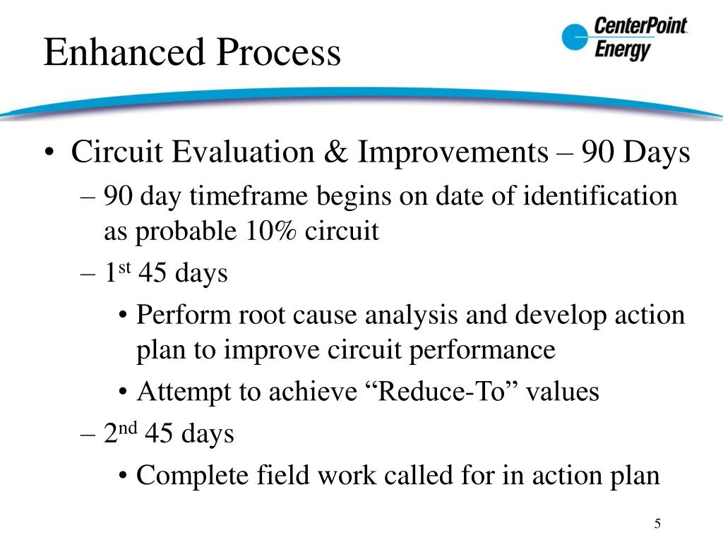 Circuit Evaluation & Improvements – 90 Days