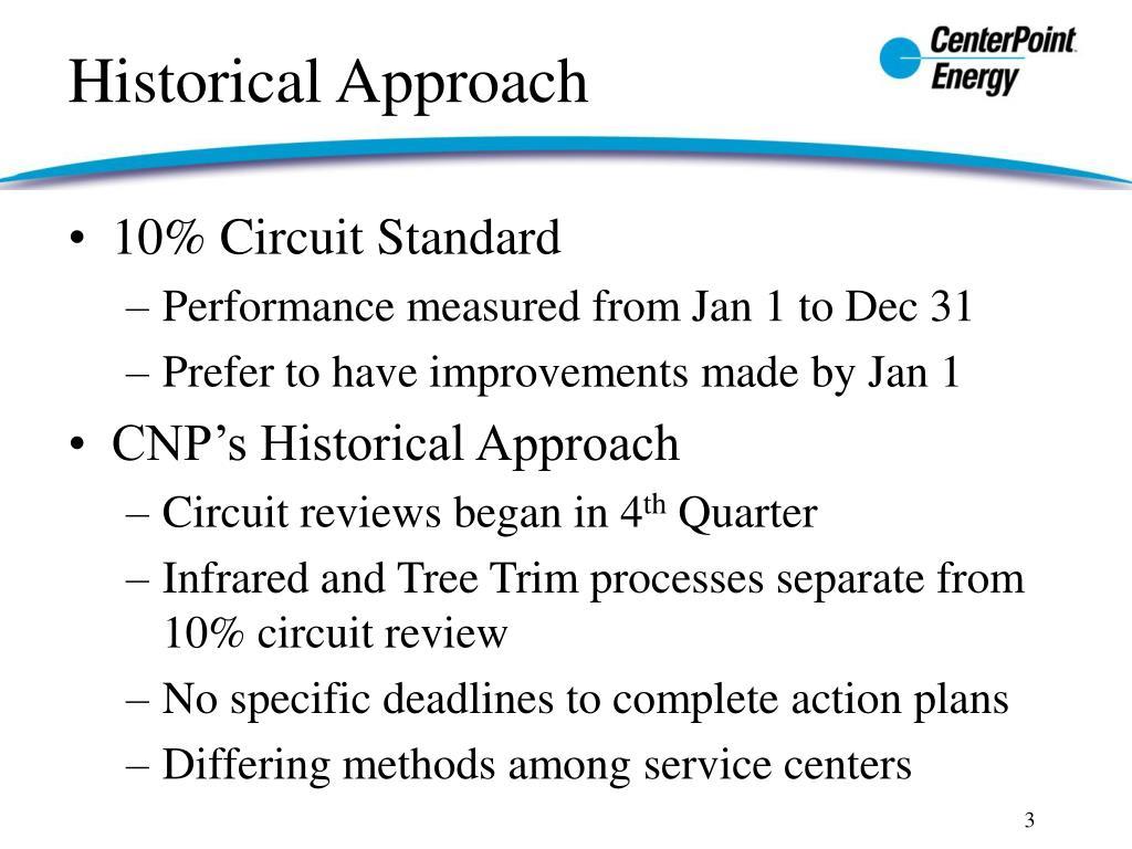 10% Circuit Standard