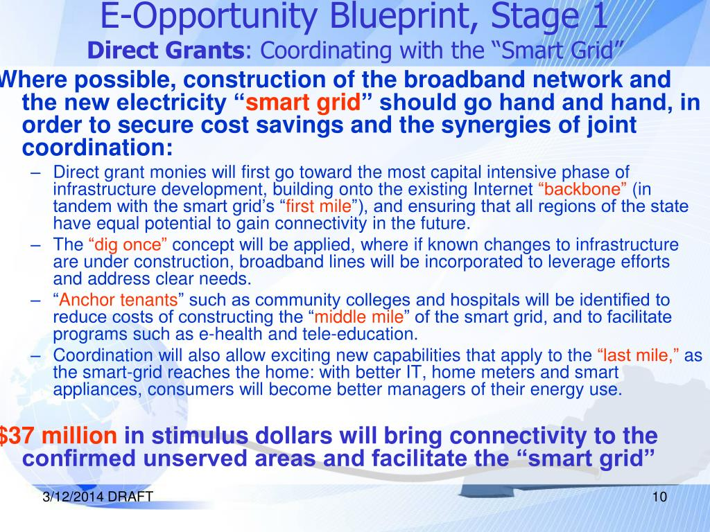E-Opportunity Blueprint, Stage 1