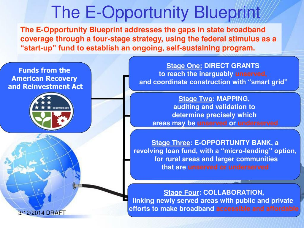 The E-Opportunity Blueprint