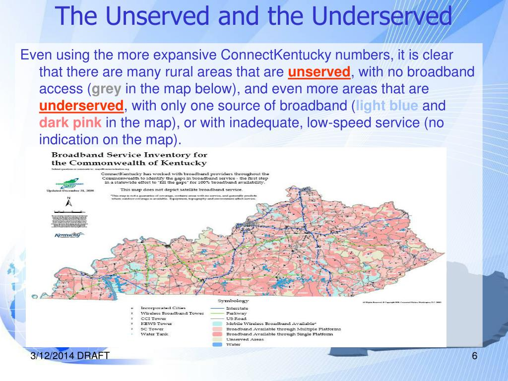 The Unserved and the Underserved