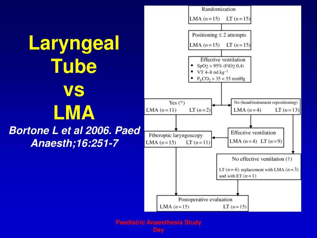 Laryngeal Tube
