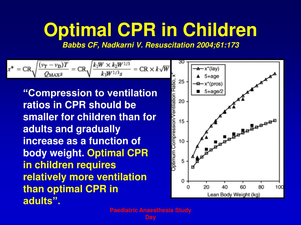 Optimal CPR in Children