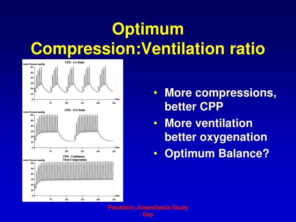 Optimum Compression:Ventilation ratio