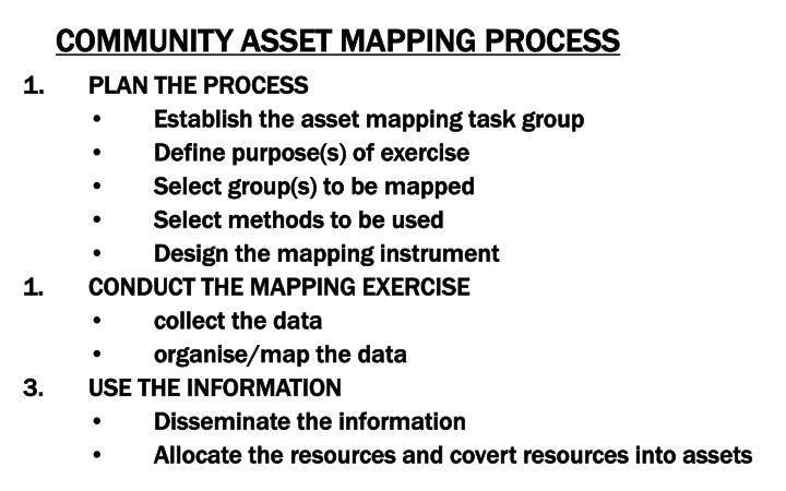 COMMUNITY ASSET MAPPING PROCESS