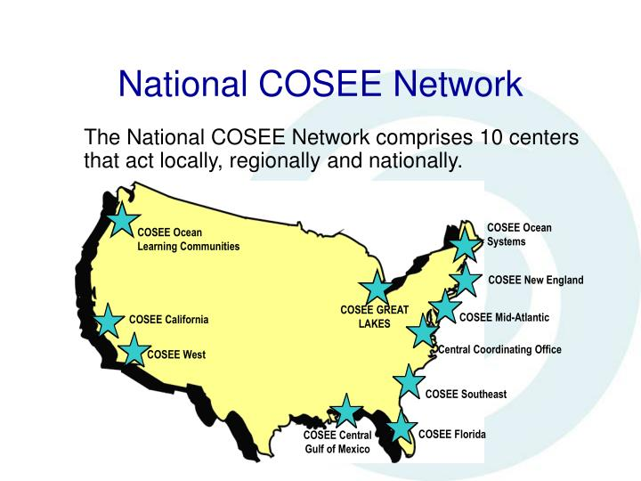 National cosee network
