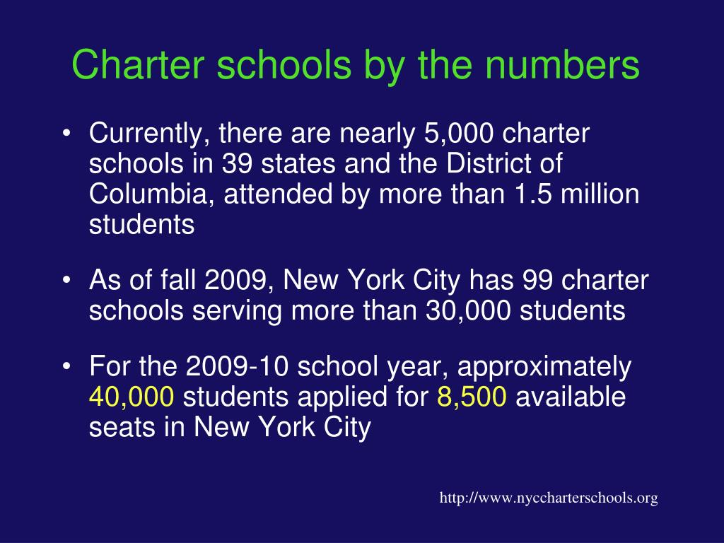 Charter schools by the numbers