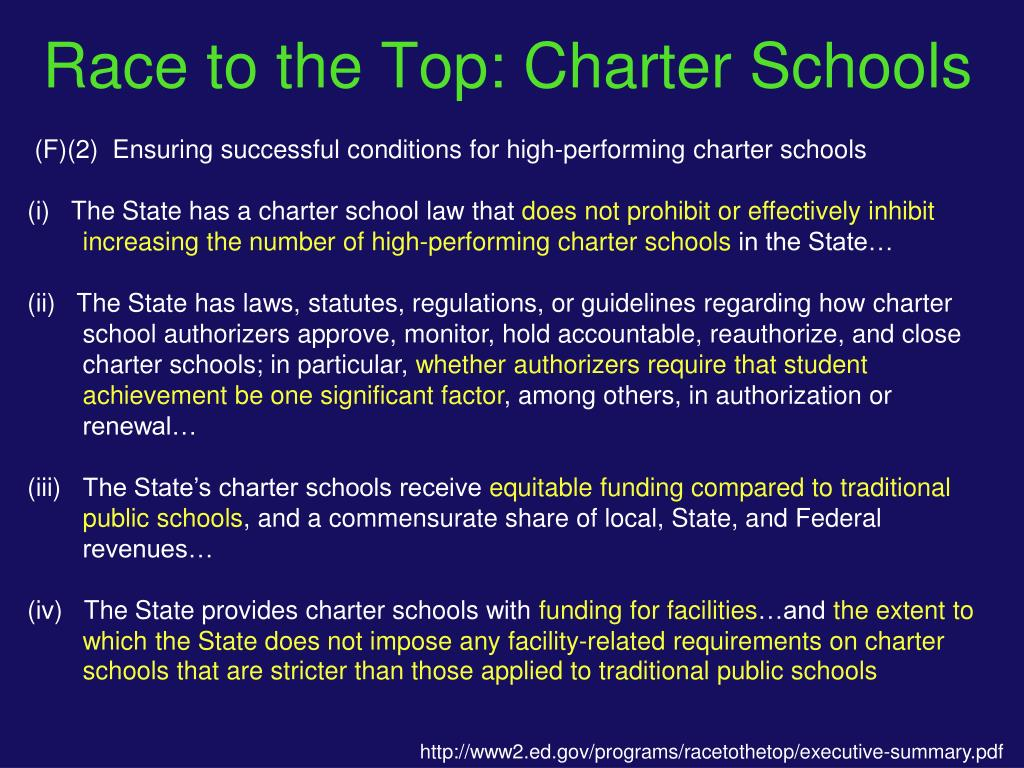 Race to the Top: Charter Schools