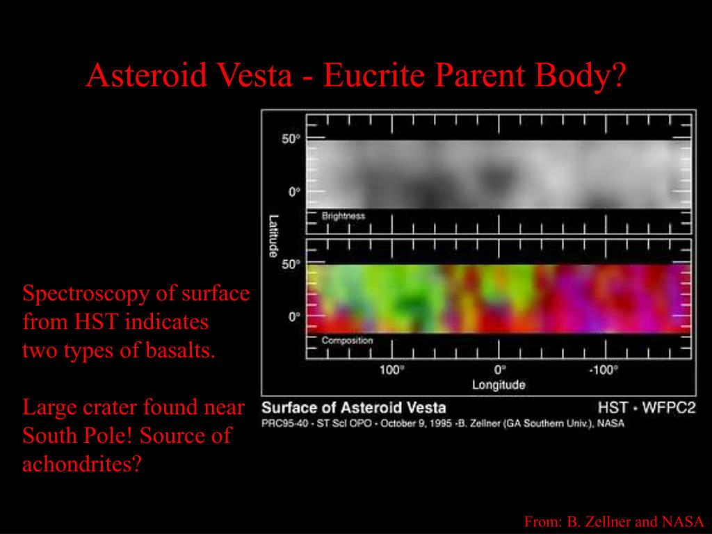 Asteroid Vesta - Eucrite Parent Body?