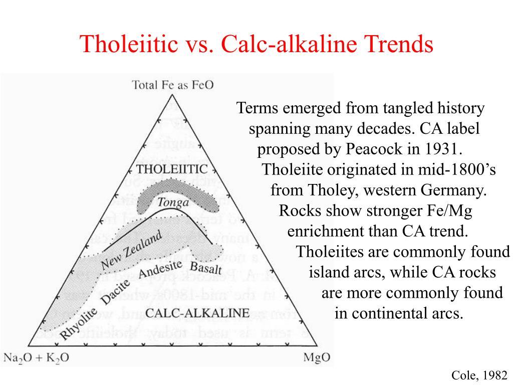 Tholeiitic vs. Calc-alkaline Trends