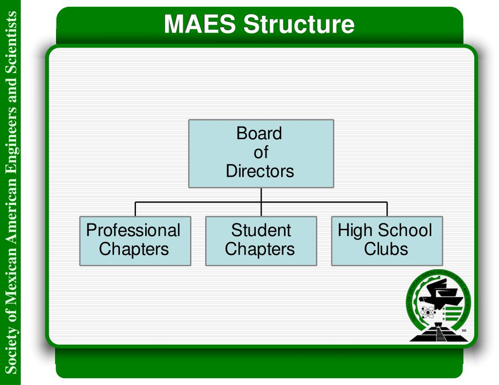MAES Structure