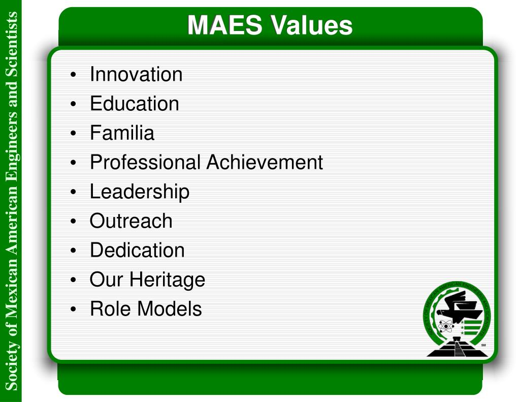 MAES Values