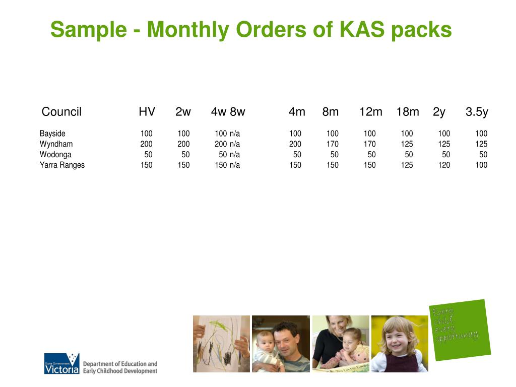 Sample - Monthly Orders of KAS packs
