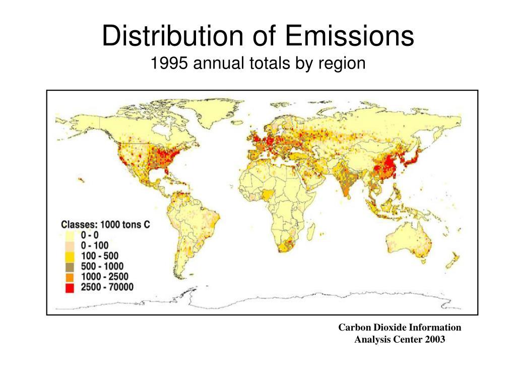 Distribution of Emissions