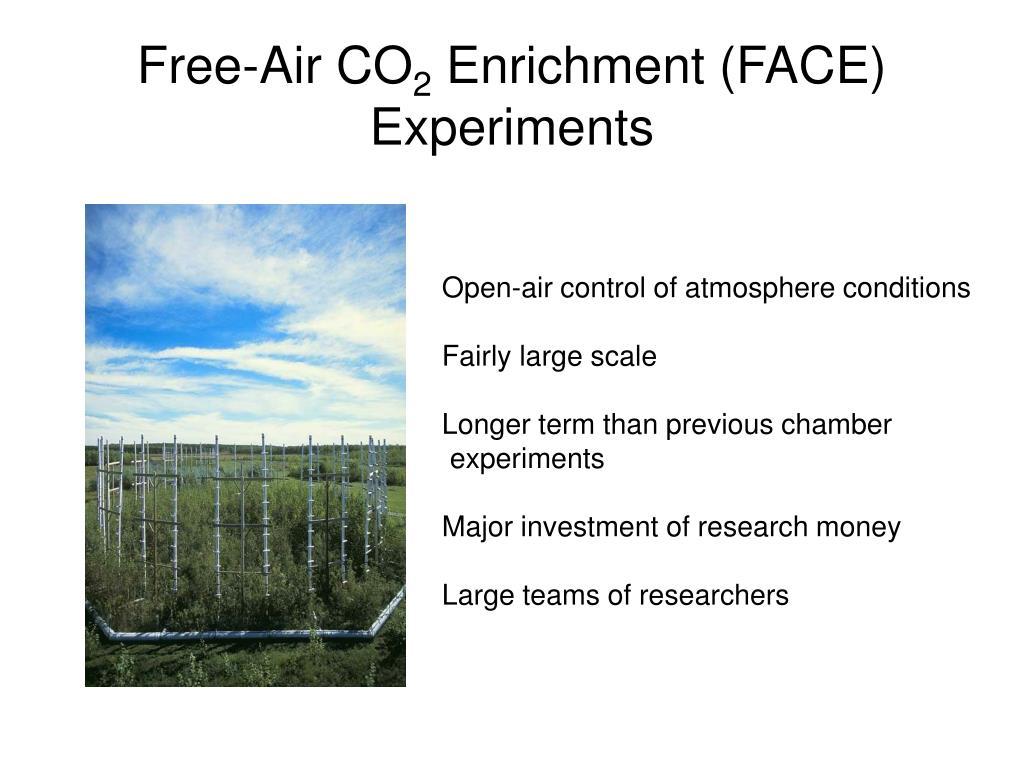 Free-Air CO