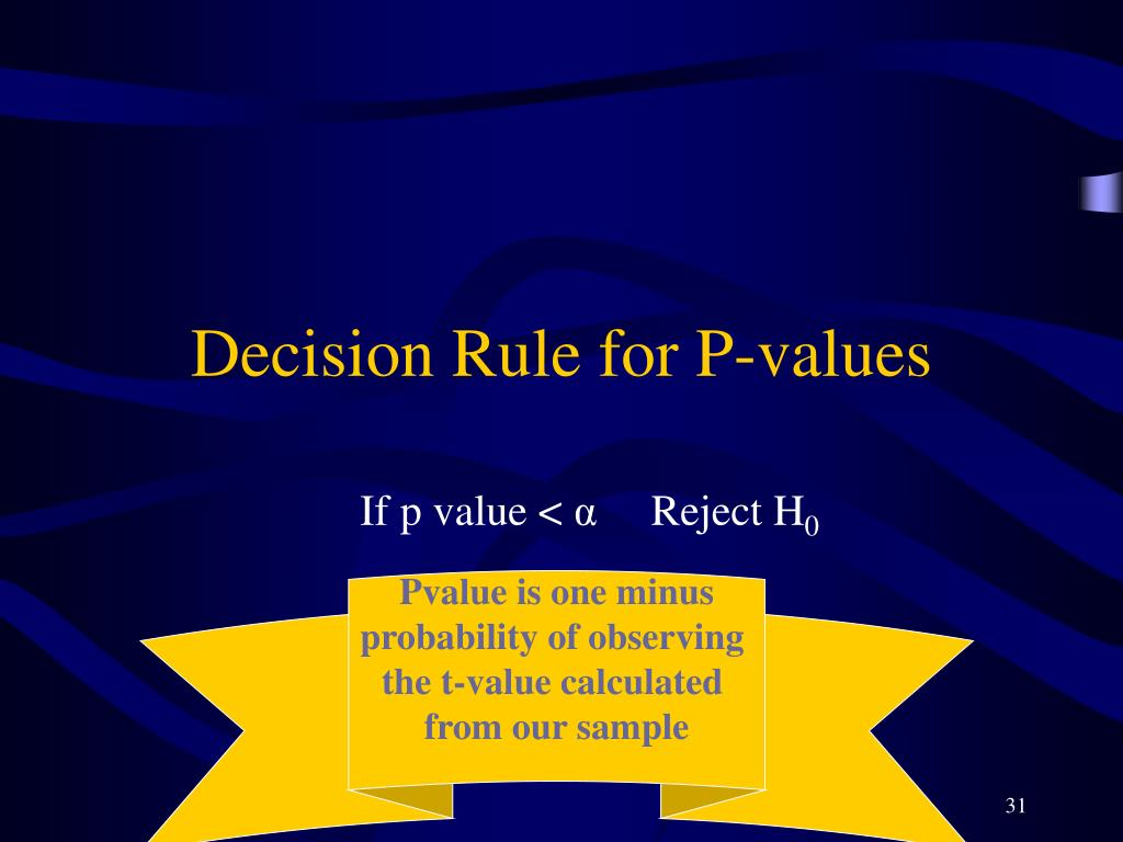 Decision Rule for P-values