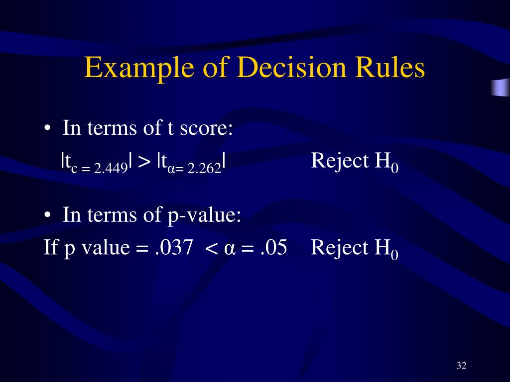 Example of Decision Rules