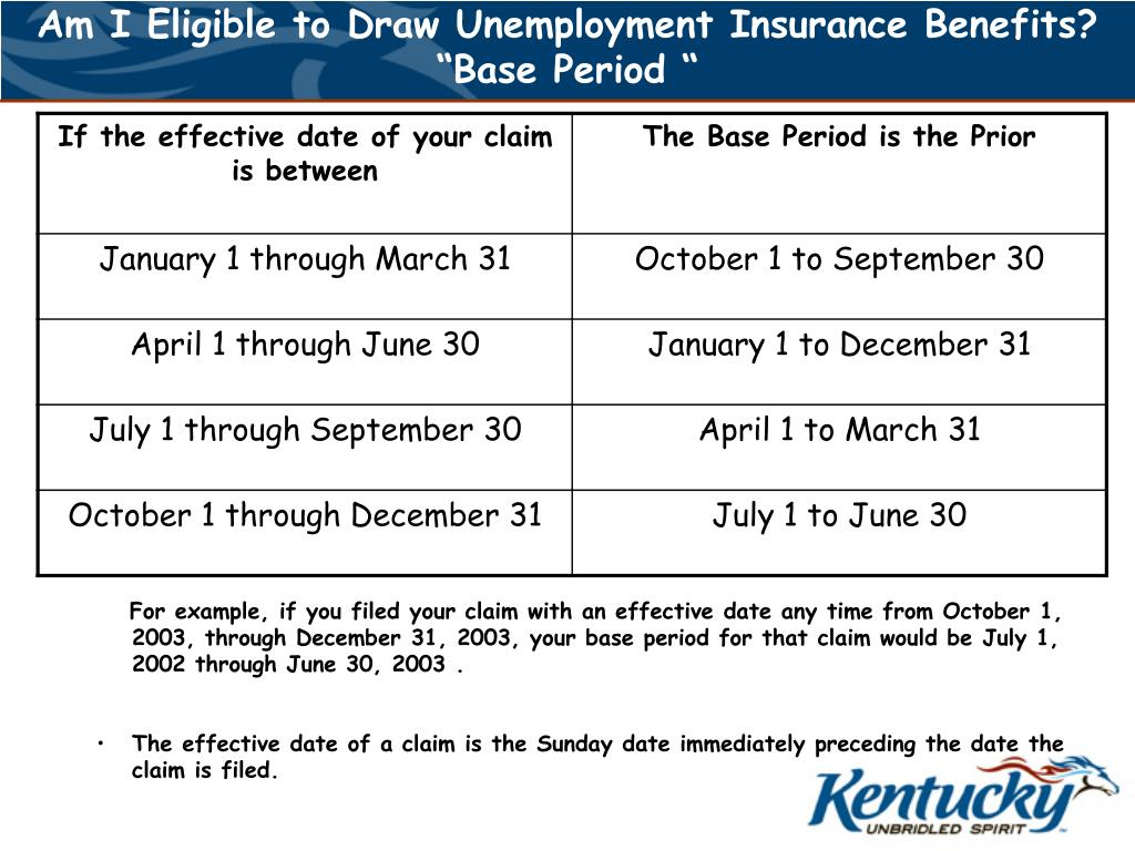 Am I Eligible to Draw Unemployment Insurance Benefits?