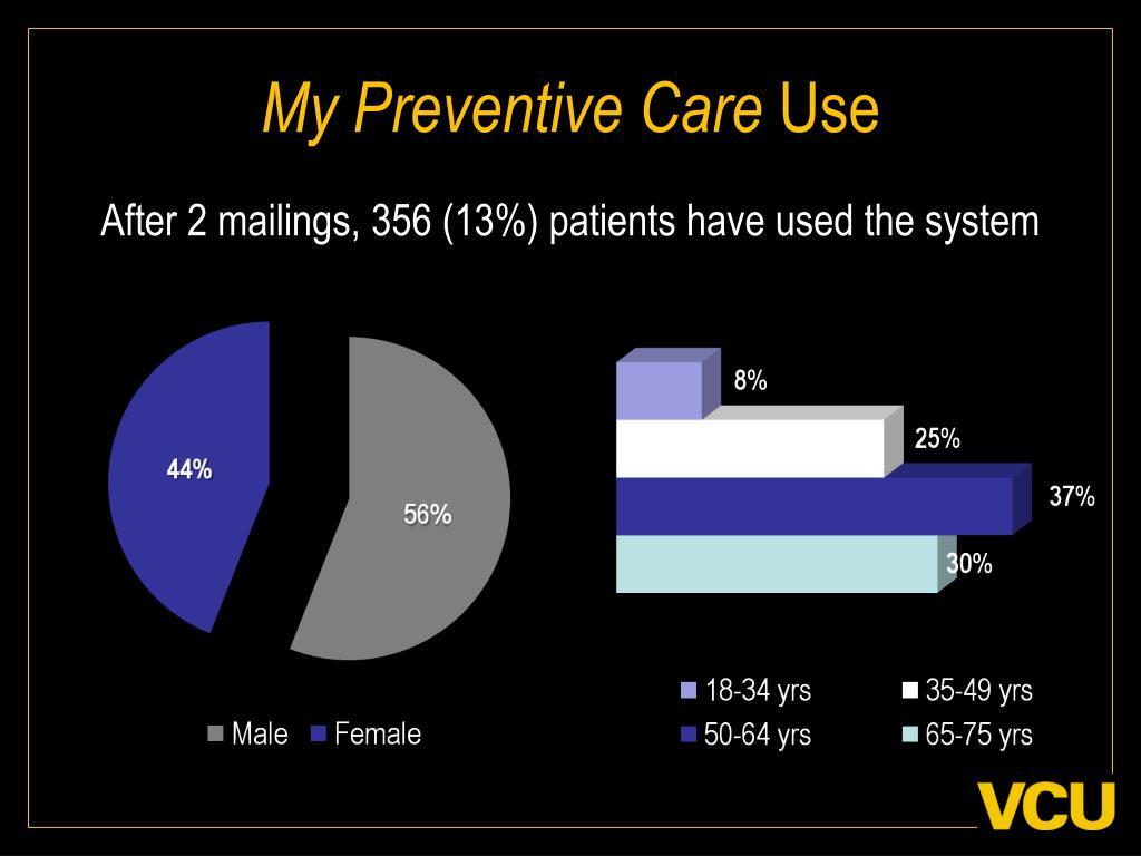 My Preventive Care