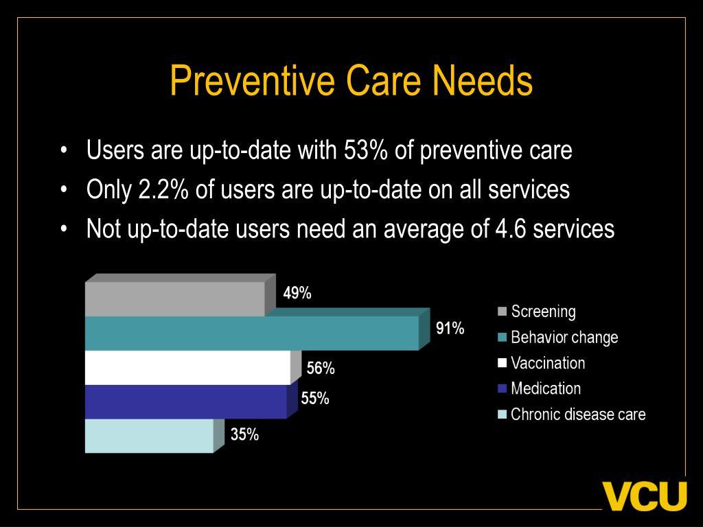 Preventive Care Needs