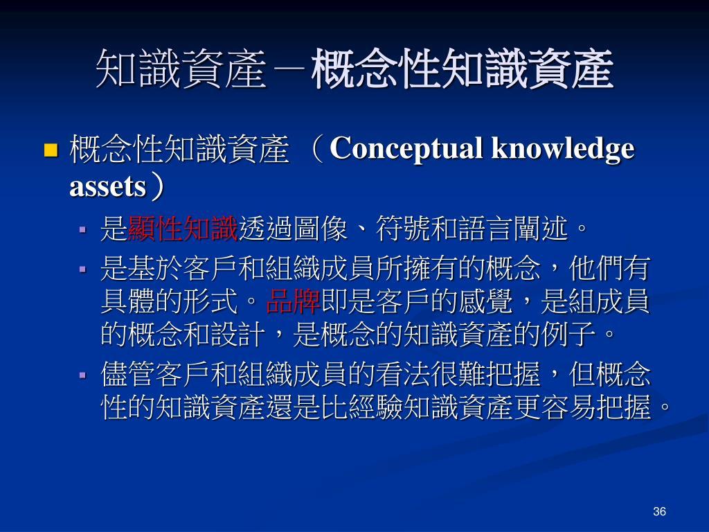 知識資產-