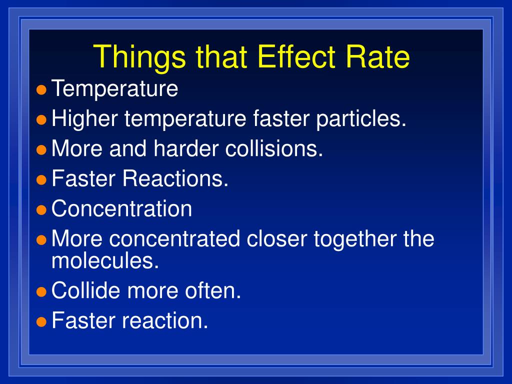 Things that Effect Rate