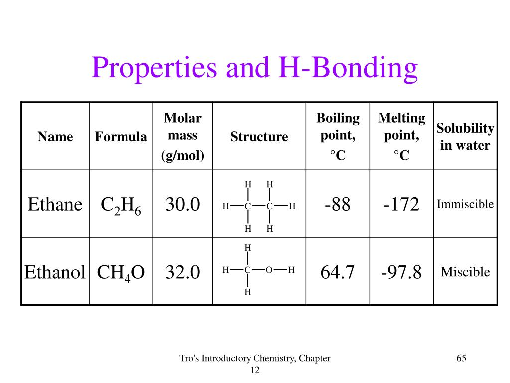 Properties and H-Bonding