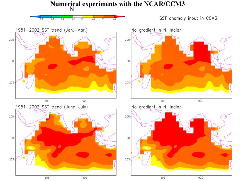 Numerical experiments with the NCAR/CCM3