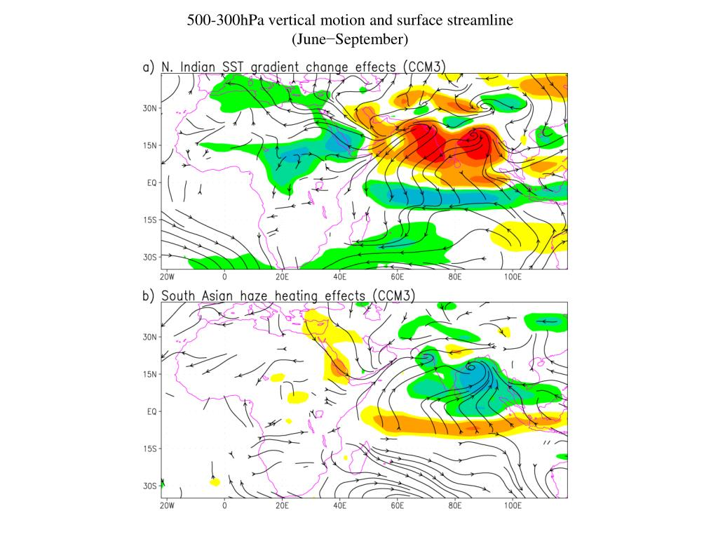 500-300hPa vertical motion and surface streamline