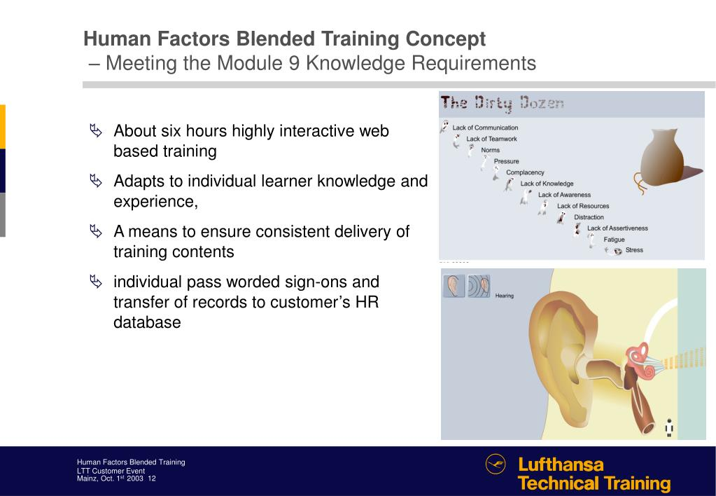 Human Factors Blended Training Concept