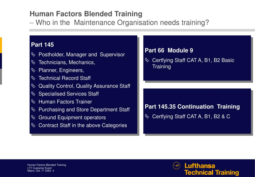 Human Factors Blended Training