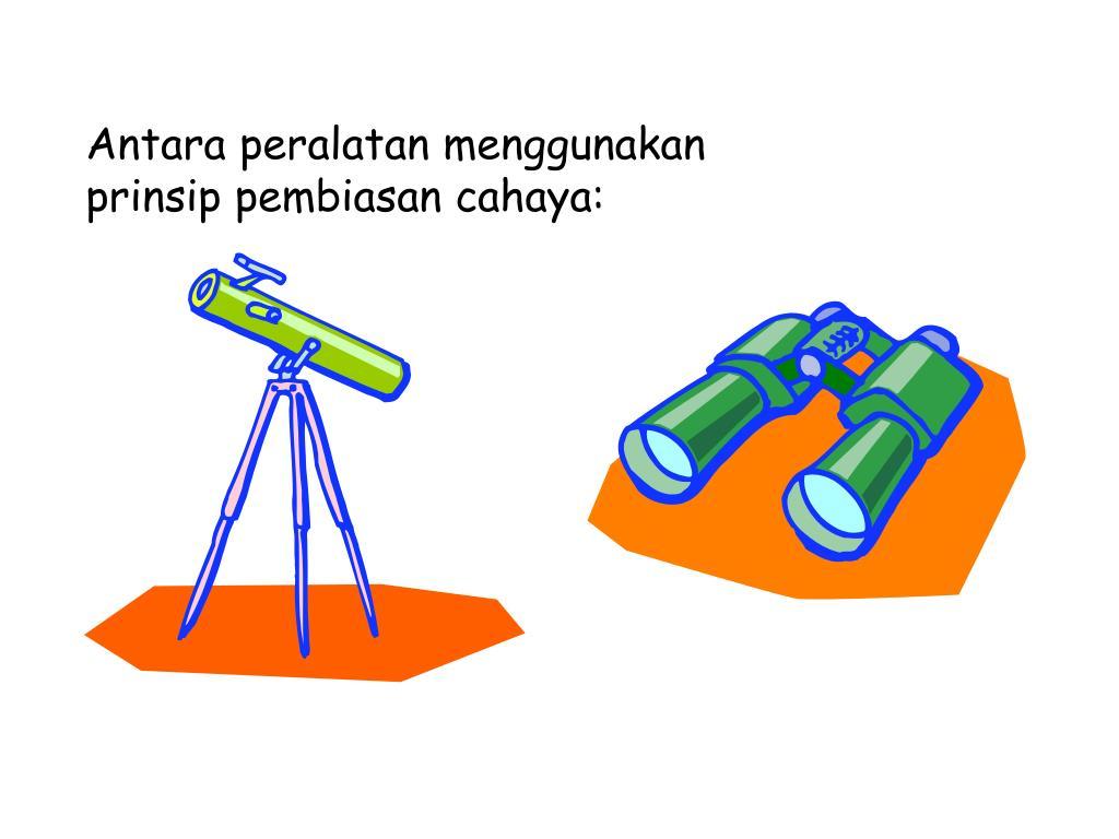 Antara peralatan menggunakan prinsip pembiasan cahaya: