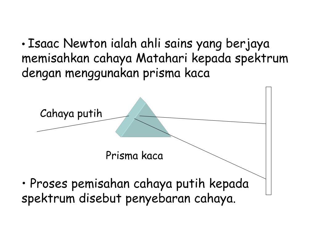 Isaac Newton ialah ahli sains yang berjaya memisahkan cahaya Matahari kepada spektrum dengan menggunakan prisma kaca