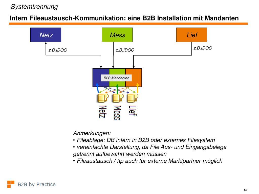 Intern Fileaustausch-Kommunikation: eine B2B Installation mit Mandanten