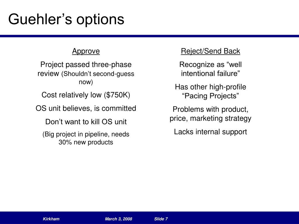 Guehler's options