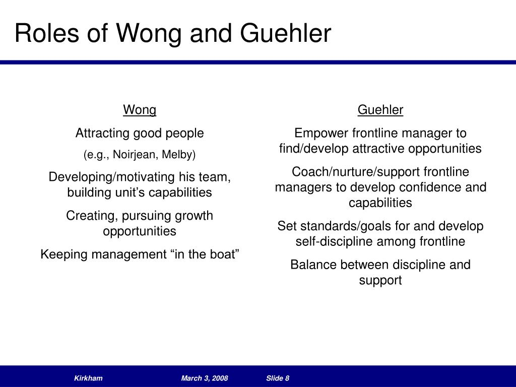 Roles of Wong and Guehler