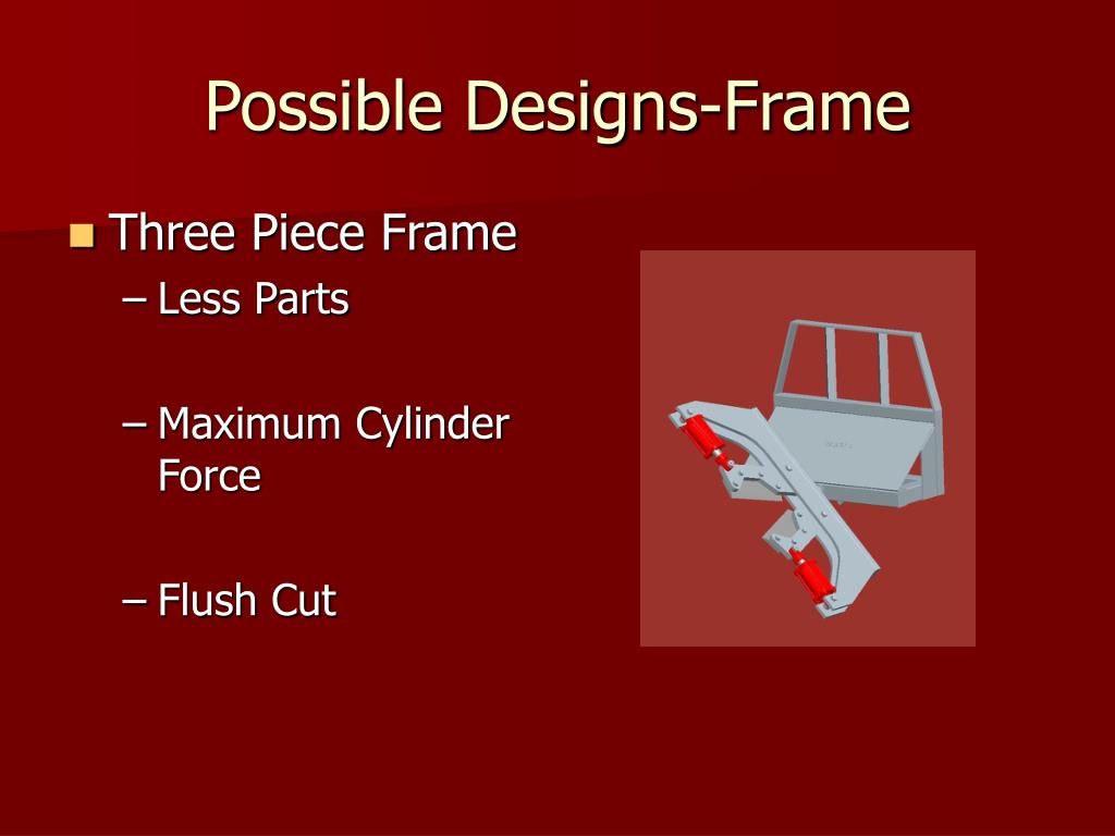 Possible Designs-Frame