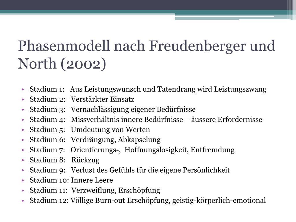 Phasenmodell nach Freudenberger und North (2002)