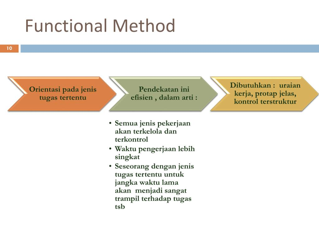 Functional Method
