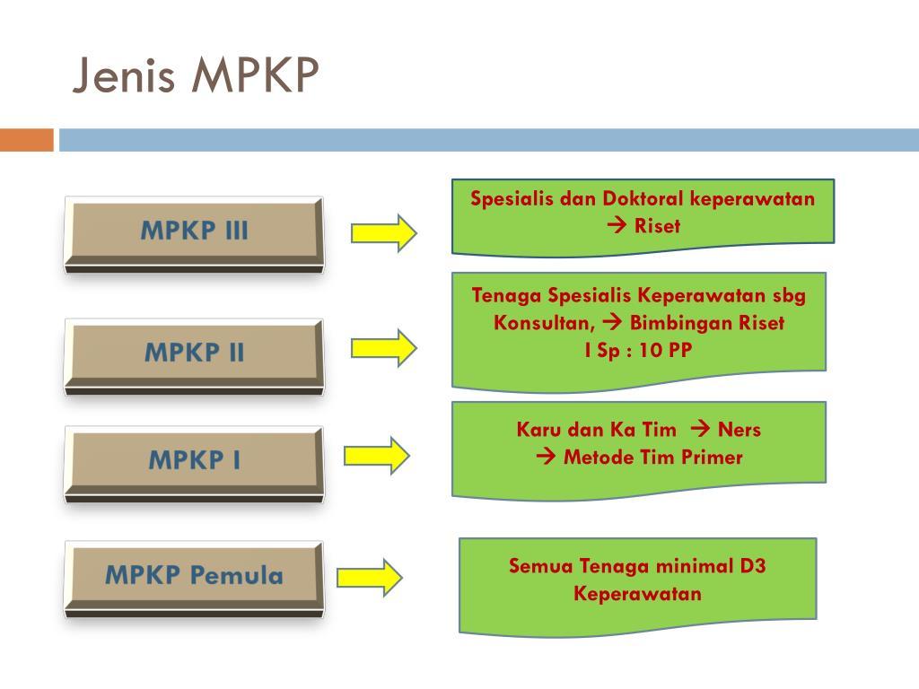 Jenis MPKP